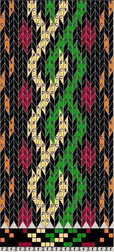 Tablet Weaving: Mezclando Culturas - Turco & Anglo Saxon