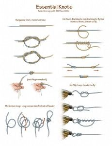 Great goto, on the essential fly fishing knots.  Practice make perfect!  Try these knots, to save time on the water - do them now, while we watch the snow melt!!