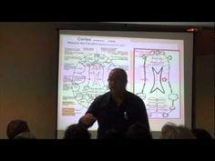 Seminario de Curación Emocional - Sevilla Parte 8