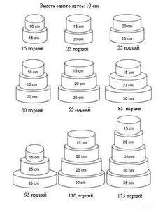 Выбираем свадебный торт | DiscoverWedding.ru