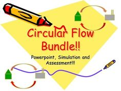 This is a week's worth of instruction in a box! Everything you need to get your students excited about Economics! Check out the links below for more information on each product!This bundle includes three files:A Power Point to help teach the Circular Flow ModelA Simulation that will help students get up and move around experience the Circular Flow Model. (Power Point)An 18 question assessment to give at the end of the unit (adobe)Circular Flow Model Power Point Circular Flow Simulation…
