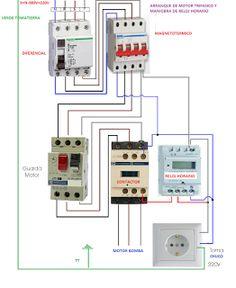 Esquemas eléctricos: arranque motor guardamotor y reloj horario