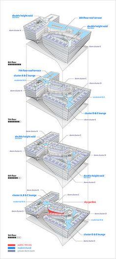 Floor / Program Breakdown 2 by James.Leng, via Flickr