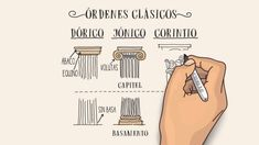 Los Órdenes Clásicos (Dórico, Jónico y Corintio)