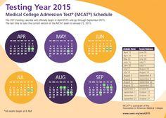 Testing Year 2015 MCAT Schedule