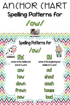 Here is a cute and helpful anchor chart that will help your students learn the /ow/ spelling patterns! Hang the anchor chart up on your wall, bulletin board or in your writing center. It is very useful because it teaches students where they can find the spelling patterns in words. It also provides examples of words with each spelling pattern. The spelling patterns are: ow, ou. #elementary #phonics #diphthongs #anchorcharts #posters #bulletinboards #teaching