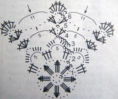 U Kathryn : Szydełkowe bombki-wzory/Crochet baubles-patterns Crochet Snowflake Pattern, Crochet Motif Patterns, Crochet Snowflakes, Crochet Diagram, Crochet Doilies, Crochet Christmas Decorations, Crochet Ornaments, Diy Christmas Ornaments, Crochet Ball