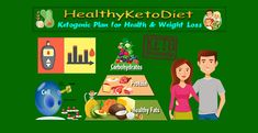 Athlete Nutrition, Nutrition Tips, Health And Nutrition, Keto Benefits, Natural Bodybuilding, Metabolic Syndrome, Diabetes Mellitus, Insulin Resistance, Holistic Remedies