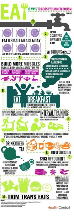 10 Ways To Boost Your Metabolism [Infographic] | Daily Infographic