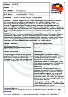 geography sose template Digital portfolio sose outline lesson 2  world geography and global issues  documents similar to unit 1 abstract gis fundamentals uploaded by.