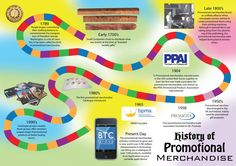 Once upon a time, in the kingdom of #promotionalproducts...