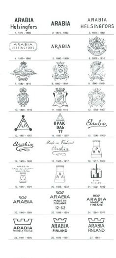 Arabia Finland marks and corresponding dates. Retro Vintage, Vintage Items, Vintage Stuff, Marimekko, New Things To Learn, Makers Mark, Vintage Advertisements, Finland, Old Things
