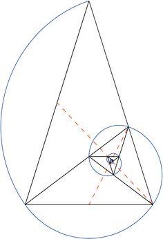 Golden triangle (mathematics) - Wikipedia