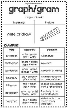 Greek and Latin Roots Anchor Charts - graph/gram - great for interactive journals!