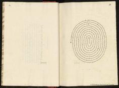 Liber varias diversasque characterum formas continens. Nesser, Hermann — Manuscrito — 1501-1700?