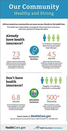 What the Affordable Care Act Means to Communities of Color