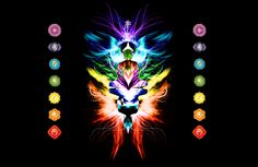 Understanding the Chakras and How They Impact Our Outer Life | Wake Up World
