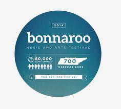 Bonnaroo Infographic by Stephanie Bullock, via Behance