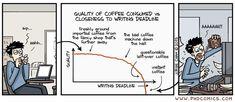 PHD Comics: Coffee Quality vs. Writing. Just gimme some damn caffeine!!
