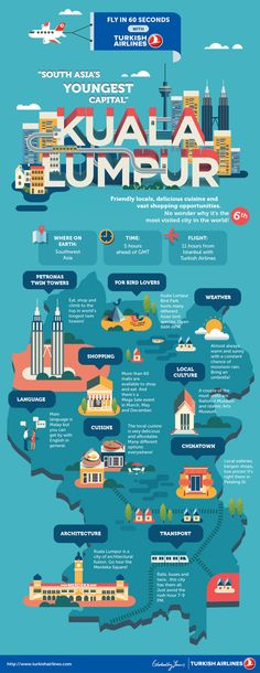 Kuala Lumpur Infographic by Jing Zhang for Turkish Airlines