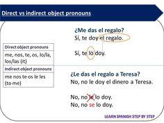 Spanish lesson 105: Direct vs indirect object pronouns - Pronombres de o...