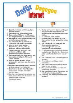 German Language Learning, Learn German, Internet, Chart, Catering, Teaching, Halloween, German Language, Languages
