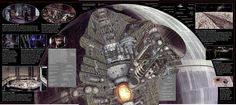 Star Wars Incredible Cross-Sections (with Text) - Imgur