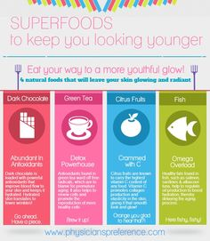Superfoods for Youthful Skin