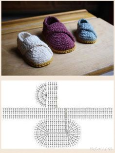 Amazing Picture of Baby Booties Crochet Pattern Crochet Diy, Crochet Slippers, Baby Knitting Patterns, Crochet Patterns, Crochet Baby Blanket Beginner, Crochet Baby Sandals, Baby Shoes Pattern, Crochet Projects, Barn