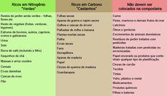 Tabela-resíduos-compostagem