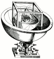 Johannes Kepler – Keplers Modell des Sonnensystems, aus: Mysterium Cosmographicum (1596)