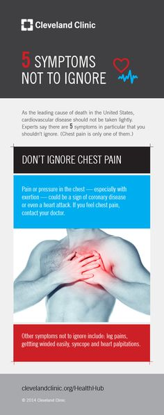 Chest pain, leg pain, getting winded easily, syncope and heart palpitations.