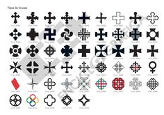 Different Types of Crosses and Their Meanings shapes of