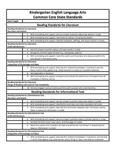 This common core checklist makes planning easier.
