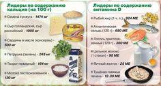 Продукты - рекордсмены по содержанию кальция и витамина D