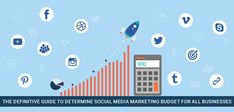 The Definitive Guide To Determine Social Media Marketing Budget For All Businesses - http://swelldomains.com/the-definitive-guide-to-determine-social-media-marketing-budget-for-all-businesses/