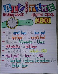 Great Anchor chart for clocks - picture only.