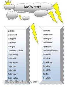 das Wetter - mit  Verben
