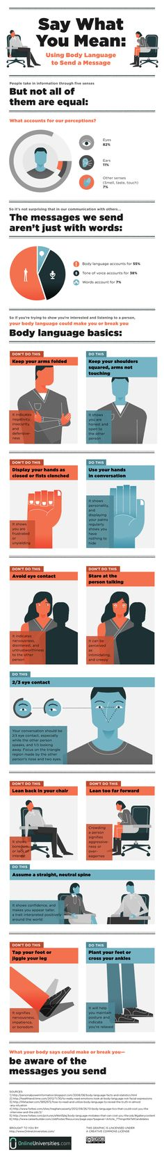 Say What You Mean: Using Body Language to Send a Message - OnlineUniversities.com #infographic #body language