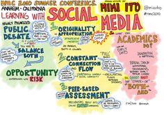 Mimi Ito's Keynote by Rachel Smith, via Flickr