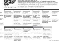 ODB | Формирование потребительского опыта взаимодействия с брендом