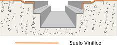 CANAL DE DRENAJE SUELO VINILICO | SUIMCO - Drenaje en acero inoxidable, soportes pavimentos flotantes