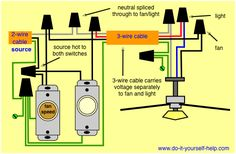 wiring diagram fan light source at the fixture electrical rh pinterest com house electrical wiring ceiling fan home wiring ceiling fan