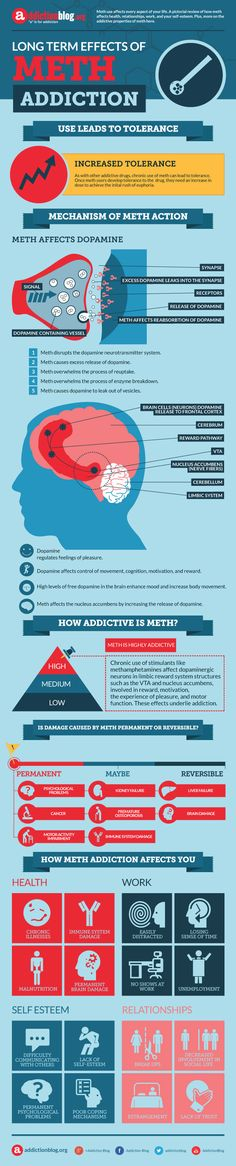 Meth Addiction = A chronic, relapsing disease characterized by compulsive drug seeking and use.