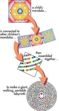 Mandala Labyrinth Project