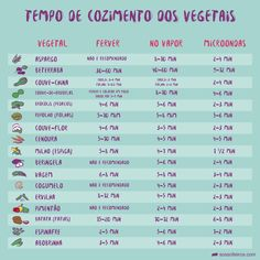 Private Chef, Herbalife, Carne, Delish, Yummy Food, Delicious Recipes, Easy Meals, Veggies, Cooking