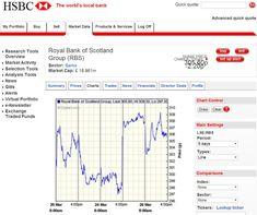 HSBC Share Trading Tools