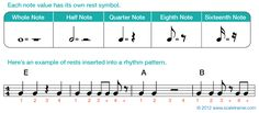 Note Values & Rests - Global Guitar NetworkGlobal Guitar Network Drum Music, Piano Sheet Music, Classroom Bulletin Boards, Music Classroom, Drum Lessons, Music Lessons, Music Lesson Plans, Music Activities, Teaching Music