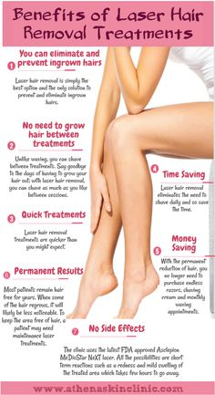 Pros and cons of brazilian laser hair removal