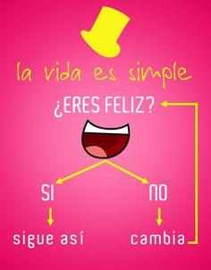 Para la felicidad... toma decisiones :)